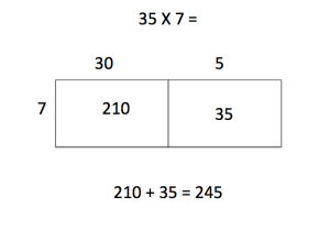 Multiplying with the Box Method